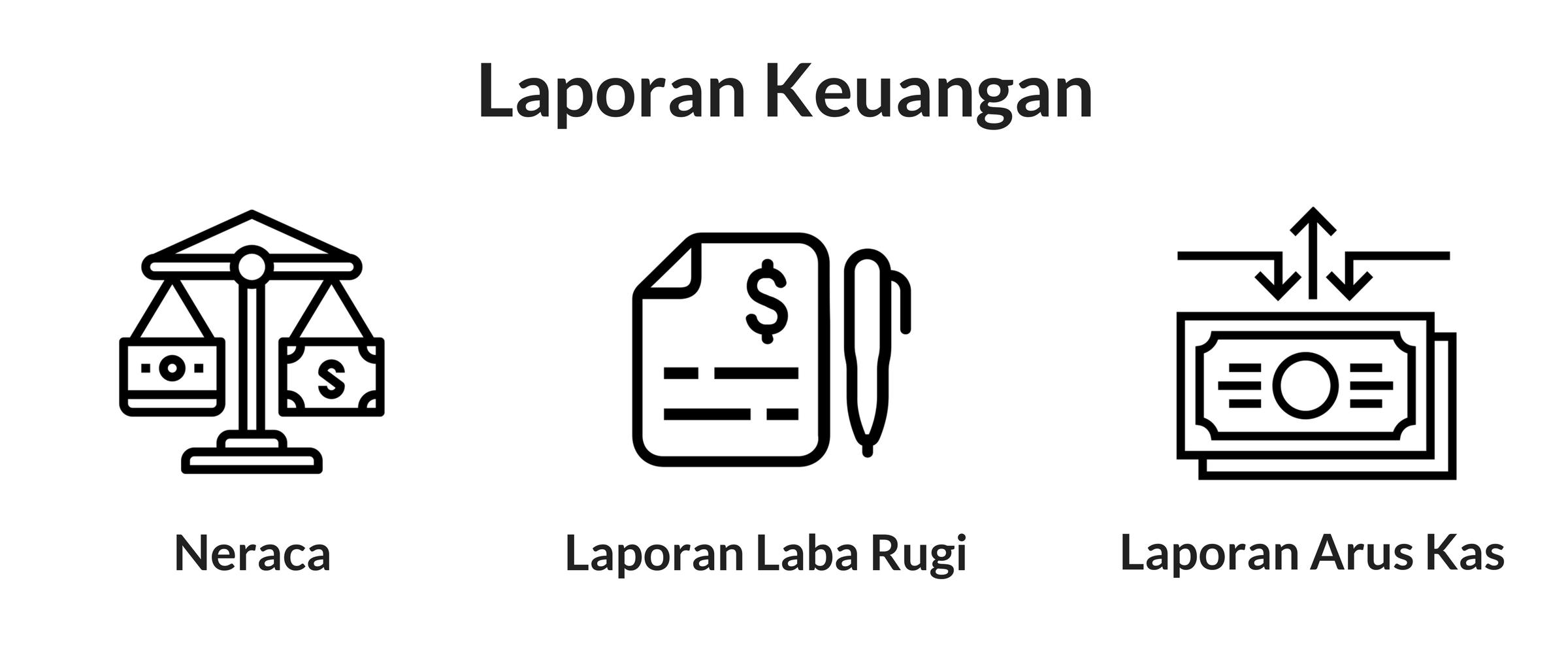 Panduan Untuk Raih Profit Maksimal Dengan Manajemen Keuangan