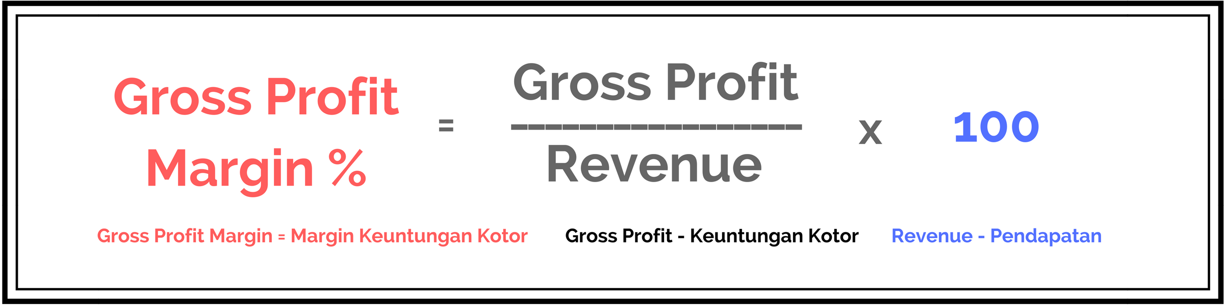 Gross Profit Margin Formula with Frame.png